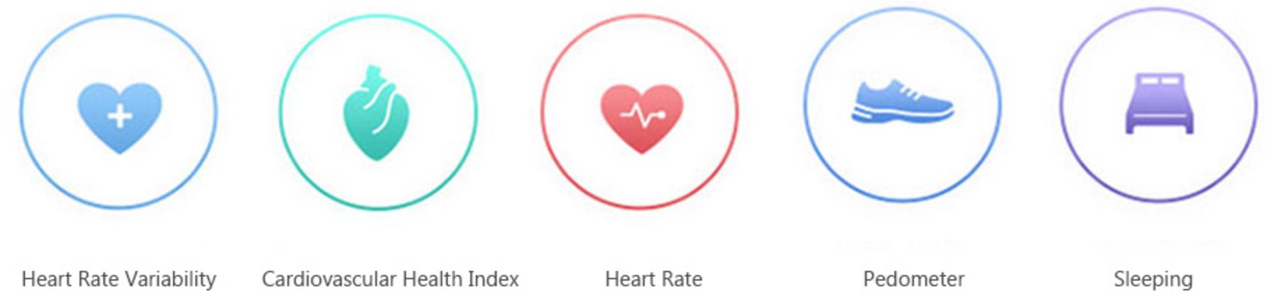 Specificaties Xiaomi Amazfit smartband